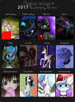 2017 Summary of art !!! by Magical-wings06