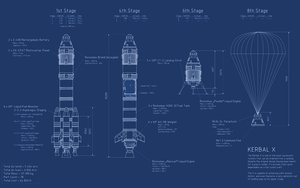 Kerbal X Blueprint by smnbrnr