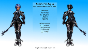 MMD Armored Aqua DL by 0-0-Alice-0-0