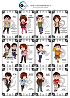 Cytus: Chibi Composers Project! by Kikansha