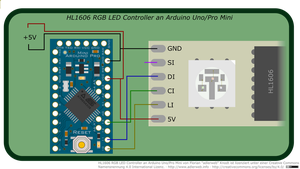 HL1606 RGB LED Controller an Arduino Uno/Pro Mini by adlerweb