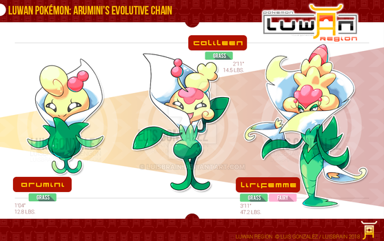 Arumini's Evolved Forms! by LuisBrain
