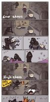 Dishonored, doodles 3 by Ayej