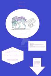 Realistic Pokedex. Special Entry 8 (Entry 245) by wietse110