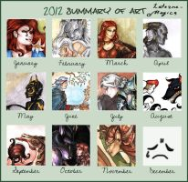 2012 summary of art by Laterne-Magica