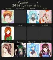 Summary of art 2016 by Kadumi