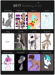 2017 summary of art by Freezeash
