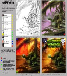 Anatomy Of Swamp Thing by timshinn73