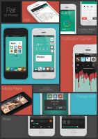 Flat for iPhone5 theme by ughrone