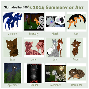 2017 Summary of Art by Storm-feather456