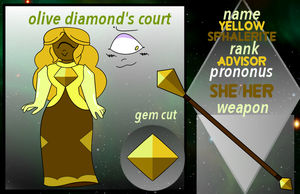 (OLD) OC Olive Diamond Court - Yellow Sphalerite by netflixandsapphire