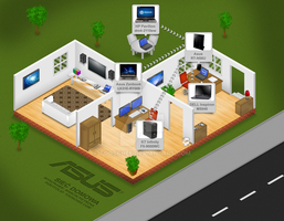 Asus - Home Network Contest by Tooschee