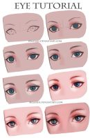 Eye tutorial by Sellenin