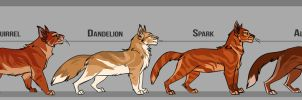 Bramblestar x Squirrelflight's family by Belka-1100