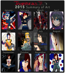 2015 Drawing Summmary by inuyasharules71