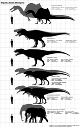 Popular 'Giant' Theropods except with L.africana by RizkiusMaulanae