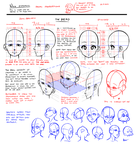 Nsio explains: Facial Proportions by Nsio