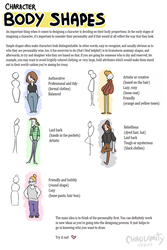 Character Designing: Body Shapes by Chaolamity