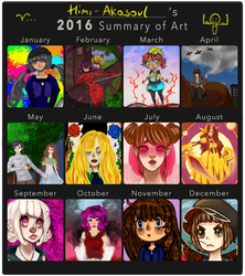 2016 year summary by lazy me by Himi-Akasoul