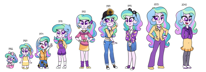 Principal Celestia Age Chart by CarouselUnique