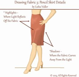 Drawing Fabric 3: Pencil Skirt Details by Yesterdays-Thimble
