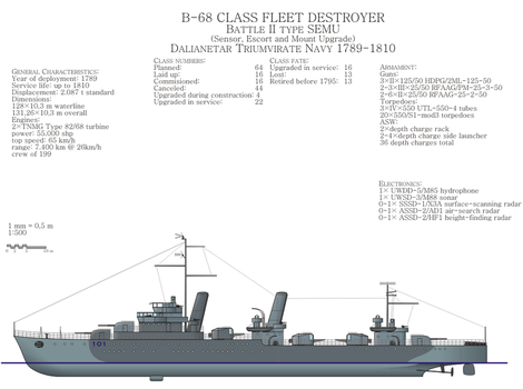 B-II class destroyer SEMU upgrade by Siveir