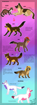 The Wiesli genders and markings - easy guide by StanHoneyThief