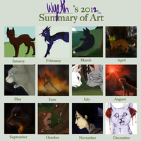 Wyethcat's 2012 Art Summary by BlitzEngles