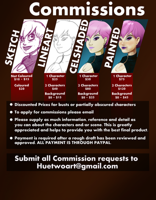 Commission Guidelines by HueTwo