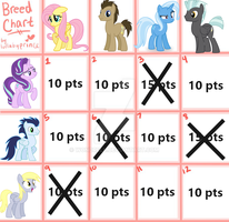 Breedable Chart [OPEN] by Vhilinyar