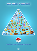 Pokemon Food Pyramid - Prints Available