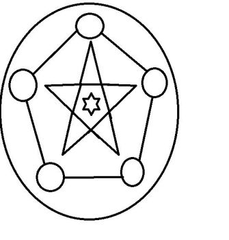 Mock up of My Lovely Daughter Simulacra Pentacle by Solomen