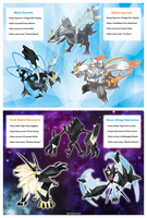 Necrozma is Almost Literally Kyurem