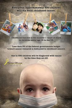 Child Cancer Awareness II by diefor