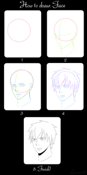 How to draw: Face by MlleLowra