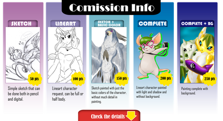 POINTS/$ COMISSION INFO by allocen
