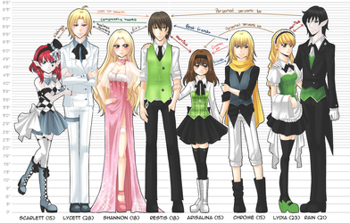 [TBE] Character Height and Relationships by Chikukko