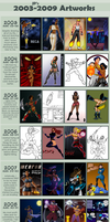 2003-2009 Review by Dualmask