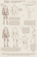 Tutorial: Contrapposto - Hips Don't Lie by RiverOfConsciousness