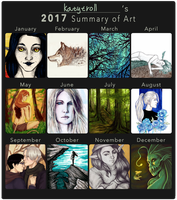 devilguineapig(katytroll)'s Summary of Art 2017 by devilguineapig