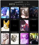 Summary of Art 2015 by casualGEE