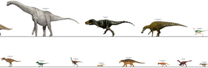 Late Cretaceous North American Dinosaurs scale 2 by DinoNTrains