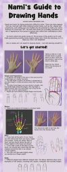 Nami's Guide to Drawing Hands by Namiiru