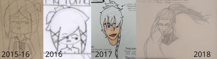 Tuma (OC) Evolution 2016-2018 by TitanSayan