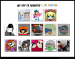 My Top 13 Favorite Angry Birds Fans by RaphaelFernandez2001