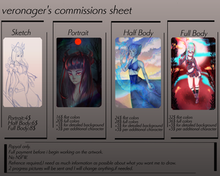 Commission sheet by veronager