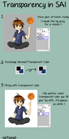 Tutorial: Transparency in SAI by TaiKatsu05