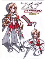 Asuna Yuuki- Age Regression!! by Misstymeeadows