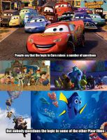 Pixar logic by thearist2013