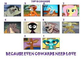My Top Ten Favorite Cowards (Updated!) by CanzetYote
